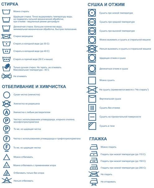 Расшифровка значков на одежде